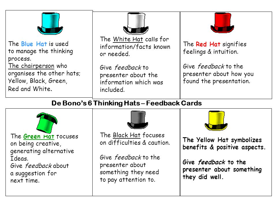 THE 6 THINKING HATS PDF DOWNLOAD