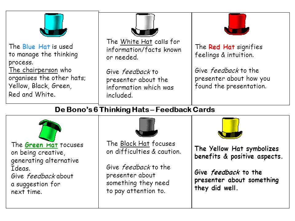 De Bono's 6 Thinking Hats – Feedback Cards