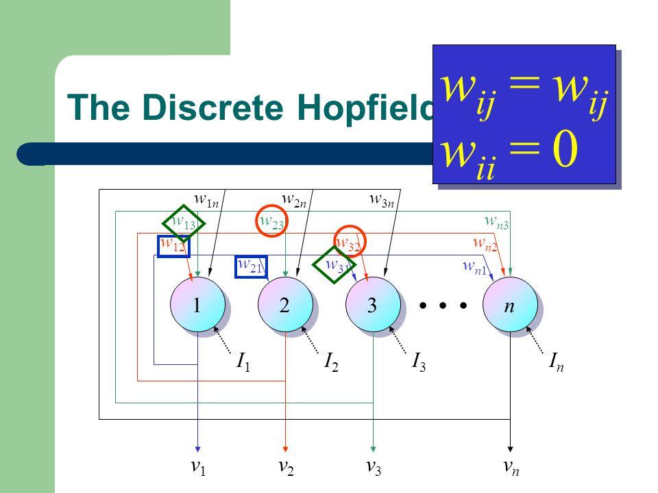 The Discrete Hopfield NNs
