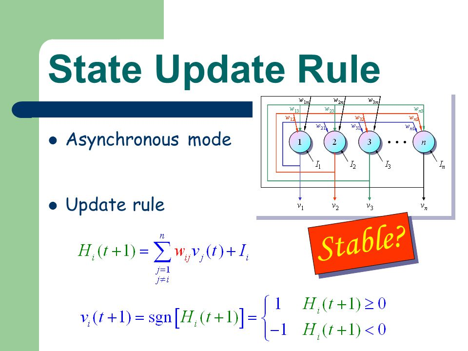 State Update Rule Asynchronous mode Update rule Stable