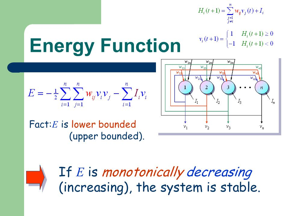 Energy Function Fact:E is lower bounded. (upper bounded).