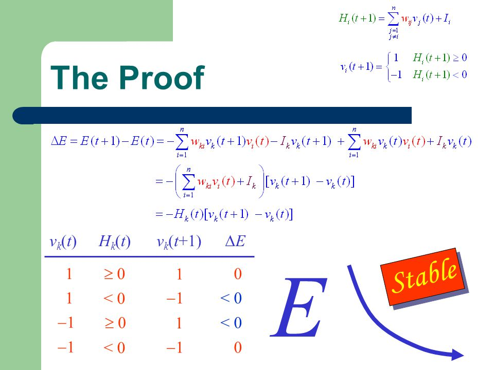 E The Proof Stable vk(t) vk(t+1) Hk(t) E 1  0 1 1 < 0 1 < 0