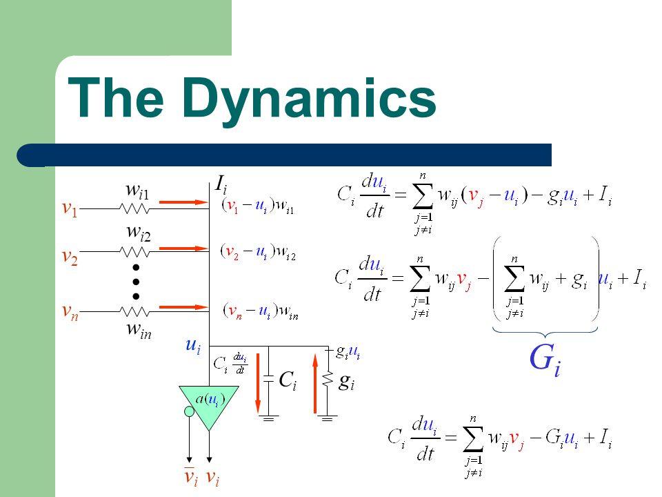 The Dynamics . gi Ci wi1 wi2 win Ii v1 v2 vn ui vi Gi