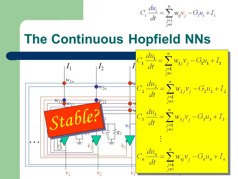 The Continuous Hopfield NNs
