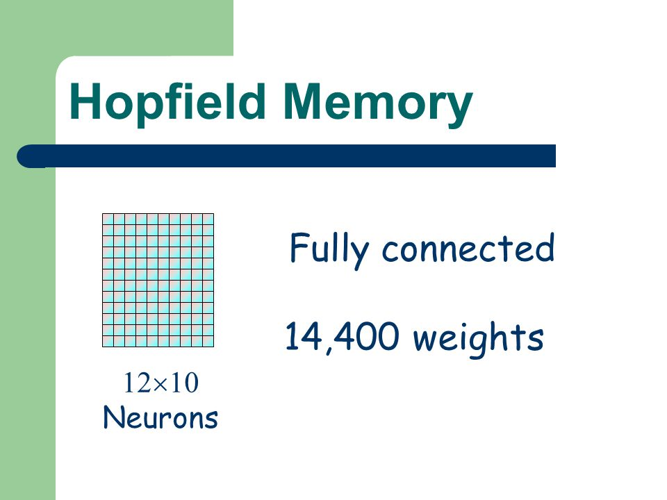 Hopfield Memory Fully connected 14,400 weights 1210 Neurons