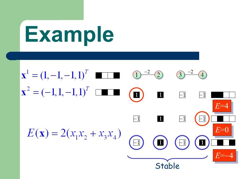 Example 1 2 3 4 2 1 1 E=4 1 1 Stable E=0 1 1 E=4