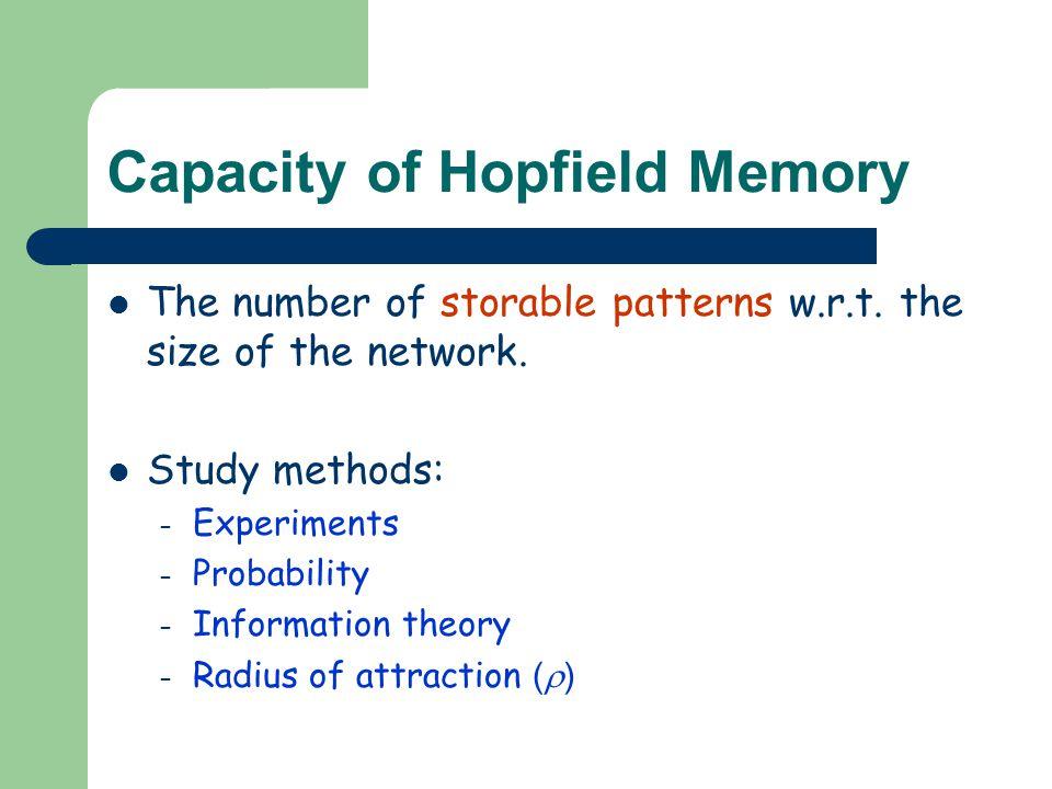 Capacity of Hopfield Memory