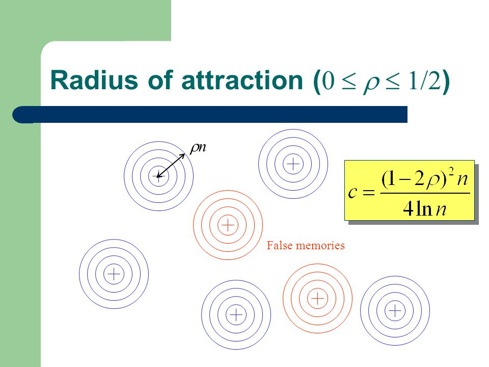 Radius of attraction (0    1/2)