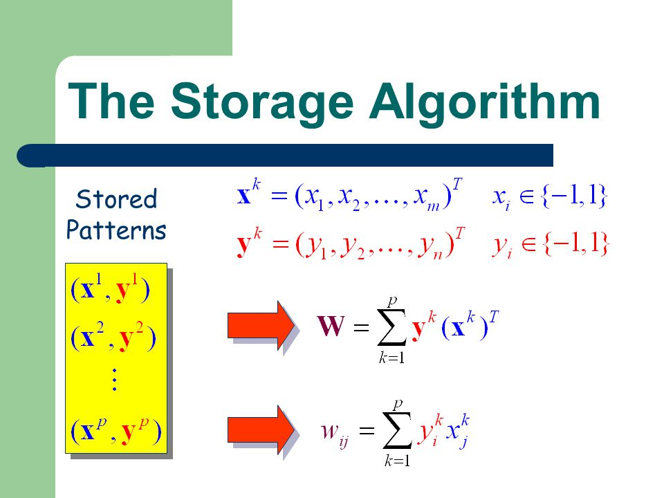The Storage Algorithm Stored Patterns