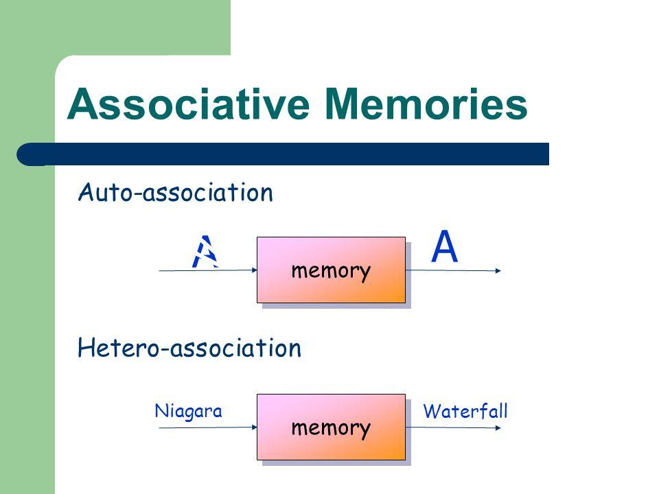 Associative Memories A A Auto-association Hetero-association memory
