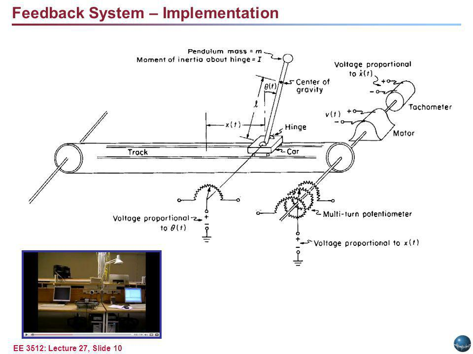Summary Introduced the concept of system control using feedback.