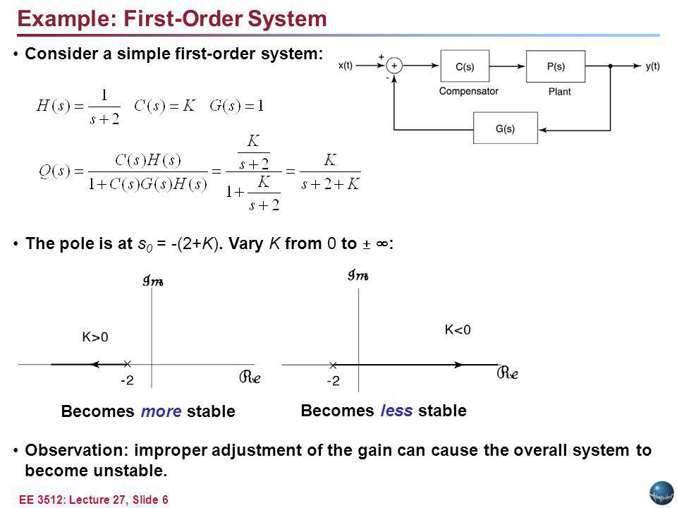 Example: Second-Order System With Proportional Control