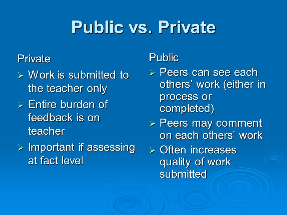 Public vs. Private Private Work is submitted to the teacher only