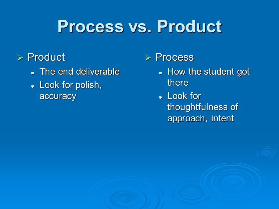 Process vs. Product Product Process The end deliverable