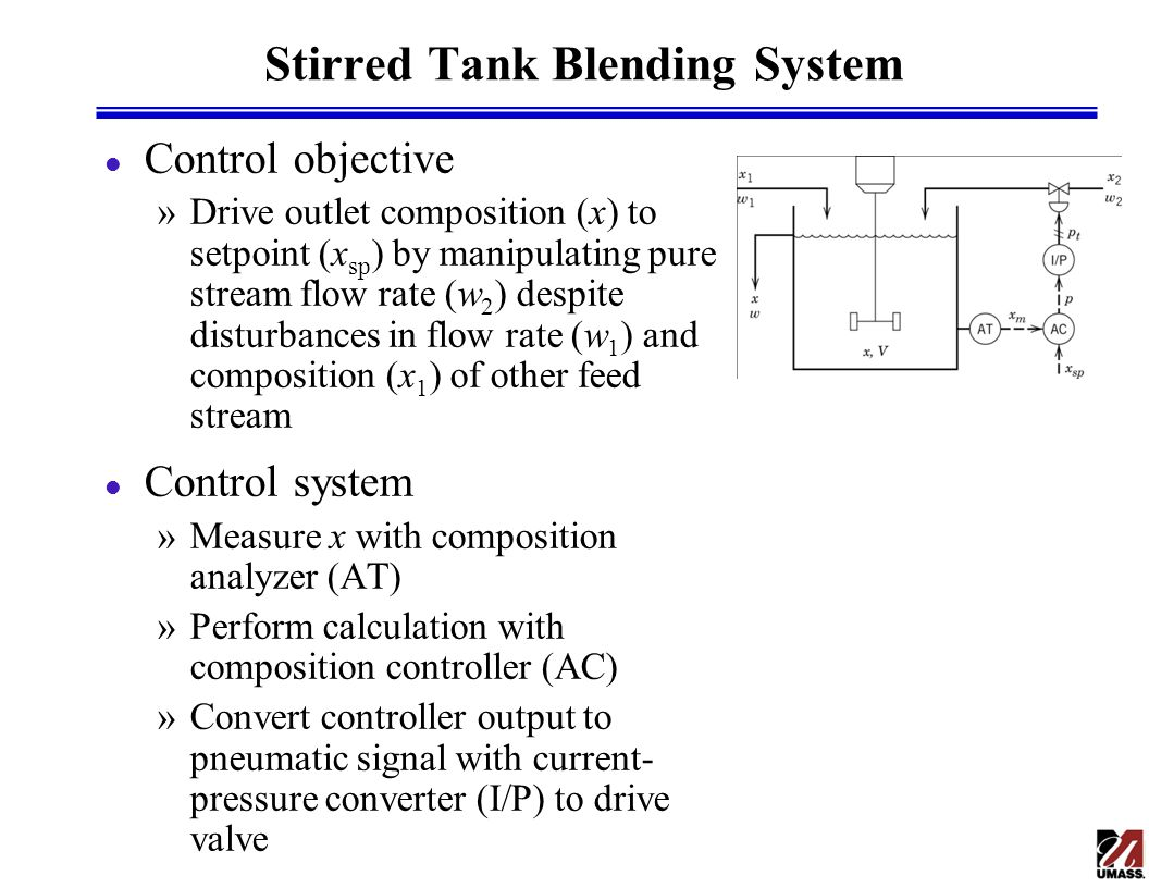 Stirred Tank Blending System