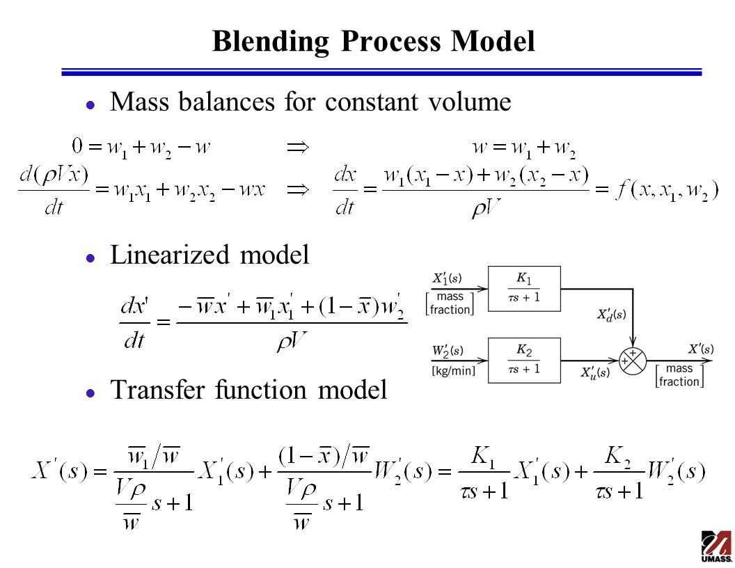Blending Process Model