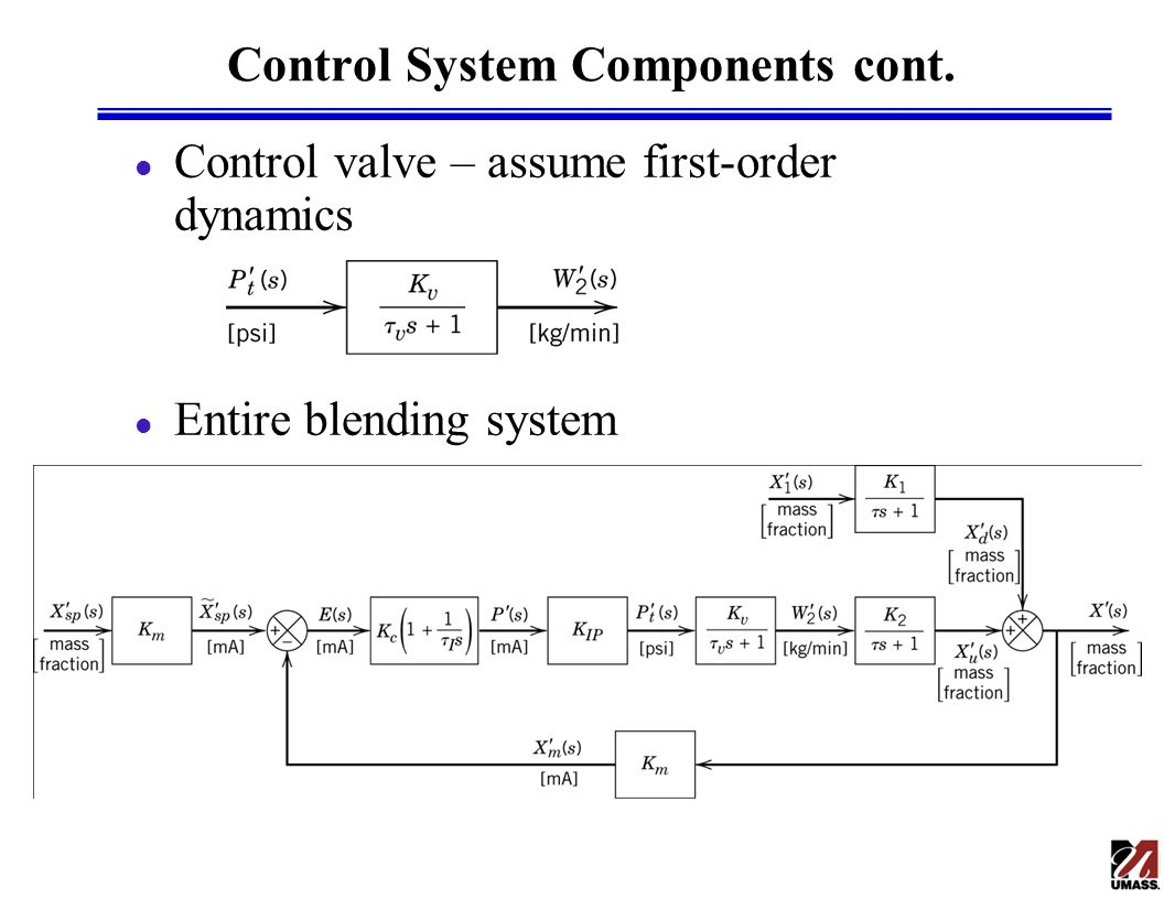 Control System Components cont.