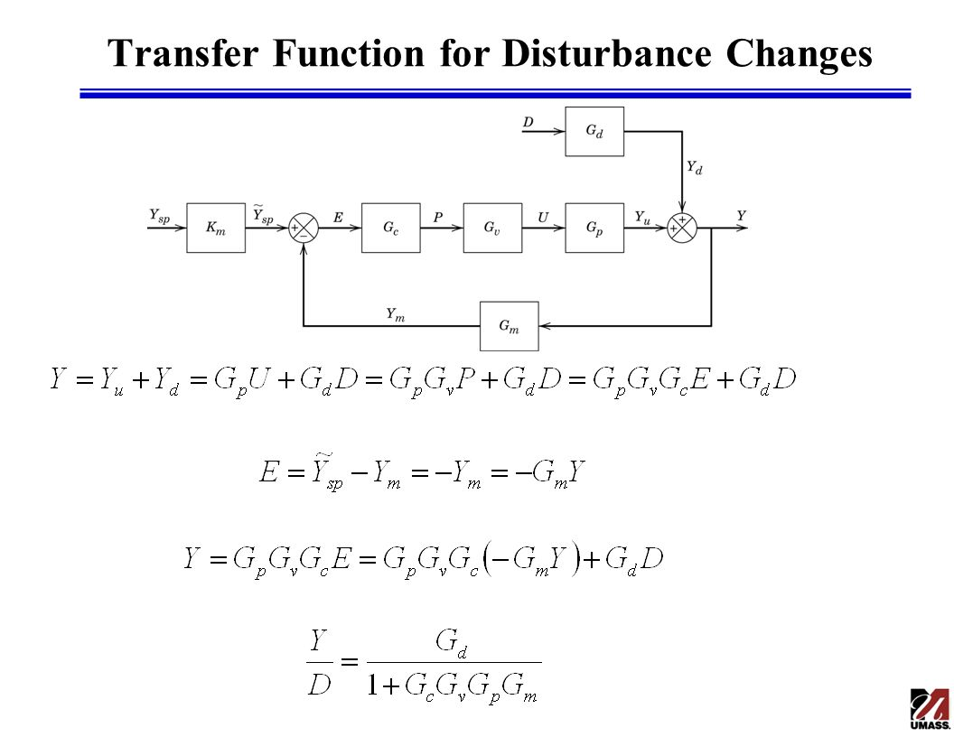 Transfer Function for Disturbance Changes
