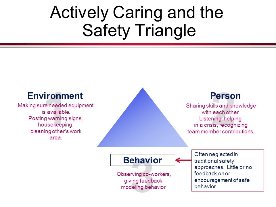 Actively Caring and the Safety Triangle