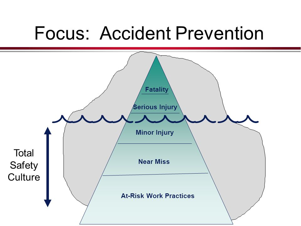 Focus: Accident Prevention