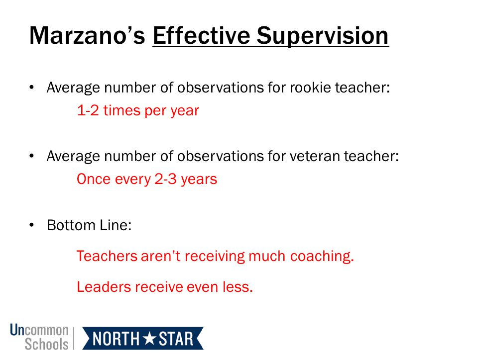 Marzano's Effective Supervision