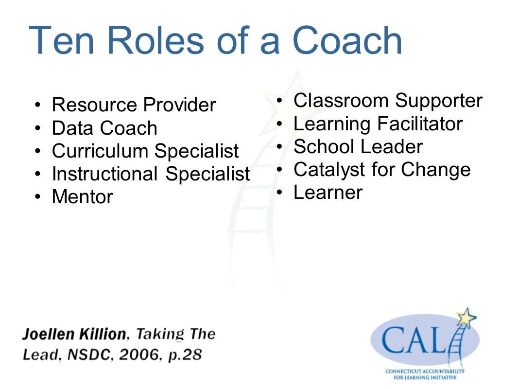 Ten Roles of a Coach Classroom Supporter Resource Provider