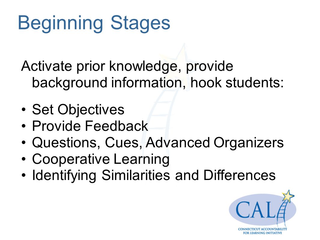 Beginning Stages Activate prior knowledge, provide background information, hook students: Set Objectives.