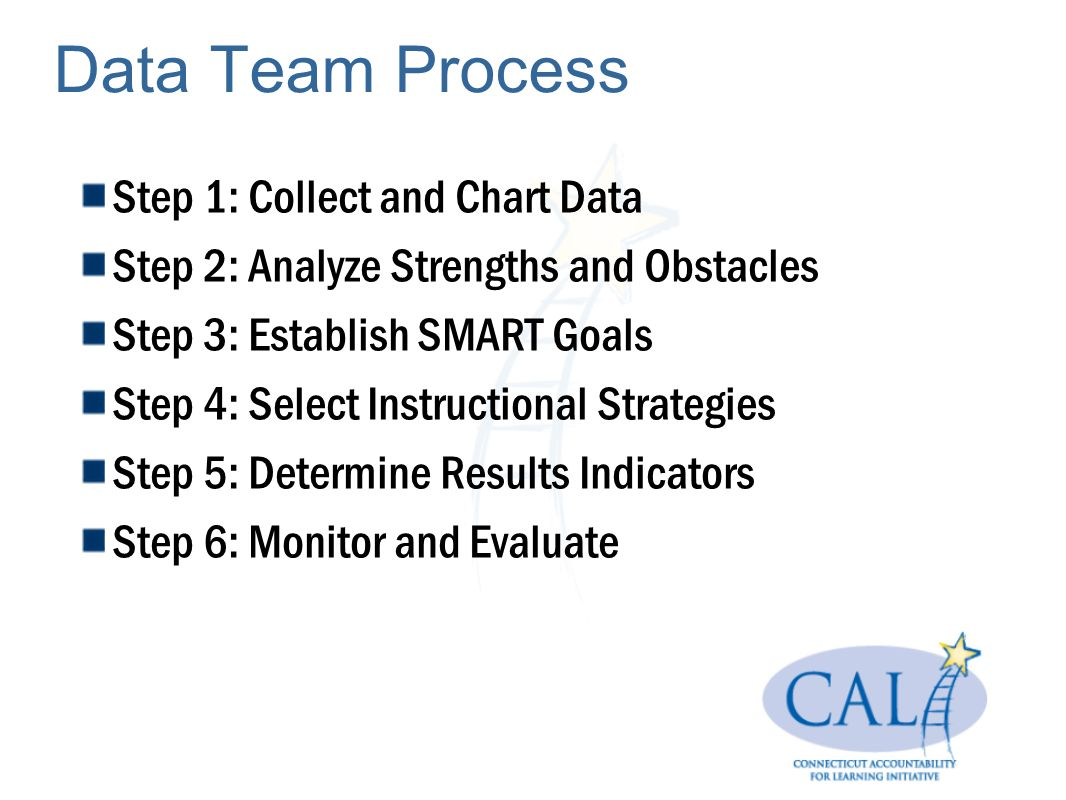 Data Team Process Step 1: Collect and Chart Data