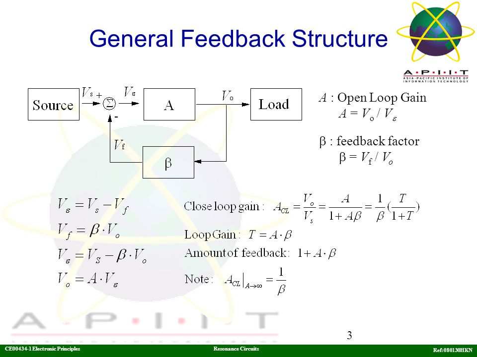 General Feedback Structure