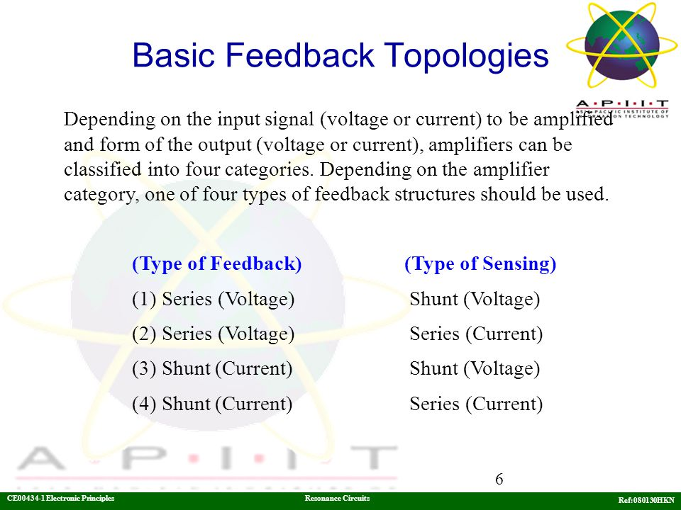 Basic Feedback Topologies