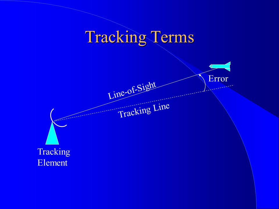 Tracking Terms Error Line-of-Sight Tracking Line Tracking Element