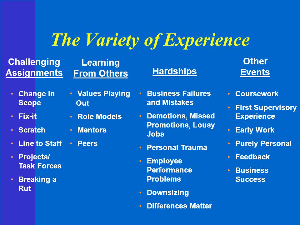 The Variety of Experience