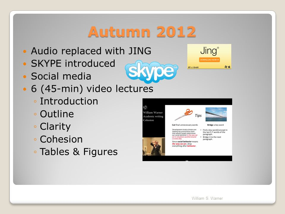 Autumn 2012 Audio replaced with JING SKYPE introduced Social media