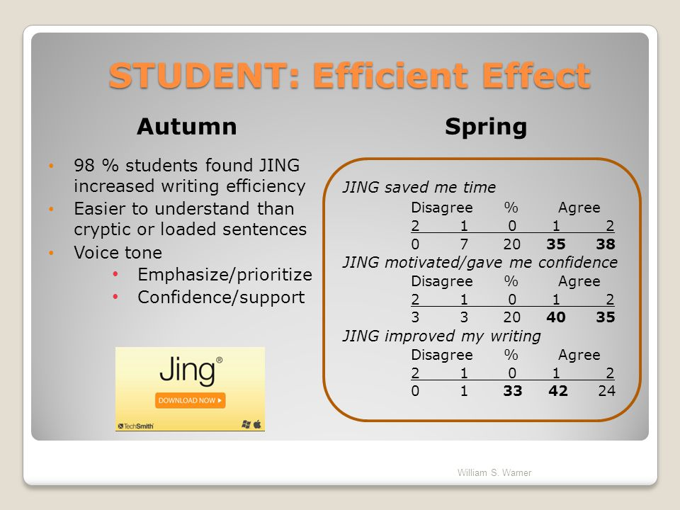 STUDENT: Efficient Effect