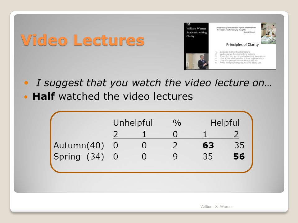Video Lectures I suggest that you watch the video lecture on…