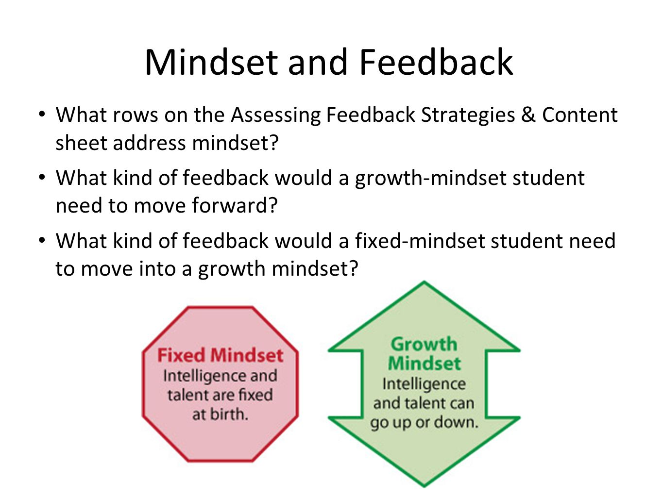 Mindset and Feedback What rows on the Assessing Feedback Strategies & Content sheet address mindset
