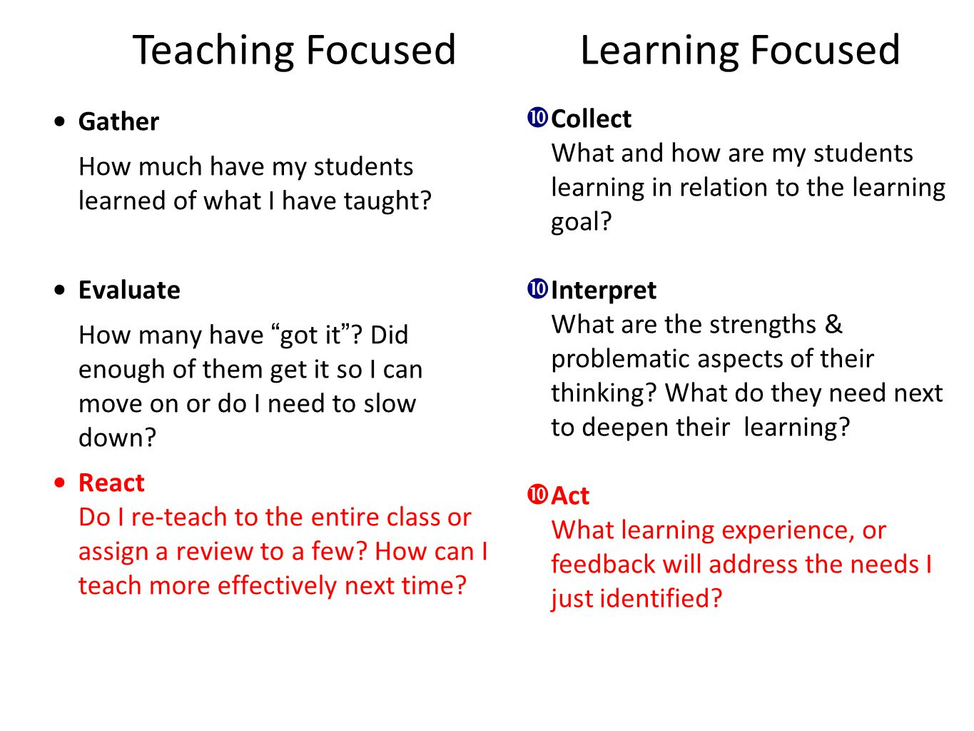 Teaching Focused Learning Focused Collect Gather