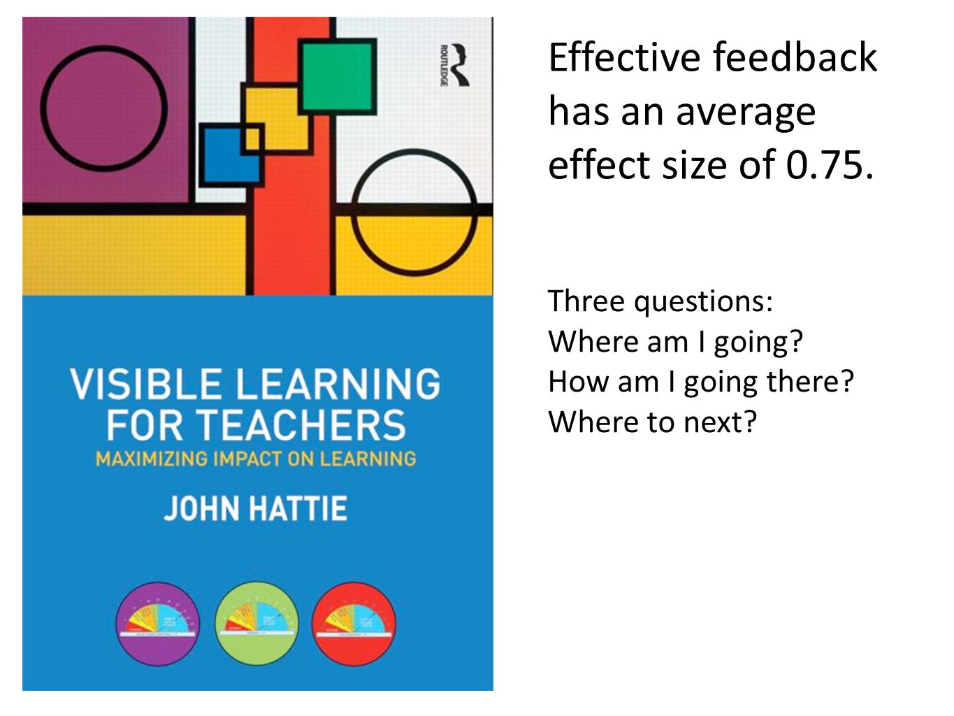 Effective feedback has an average effect size of 0.75.