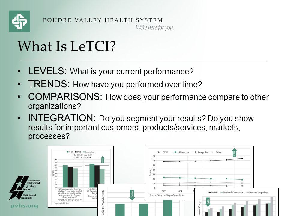 What Is LeTCI LEVELS: What is your current performance