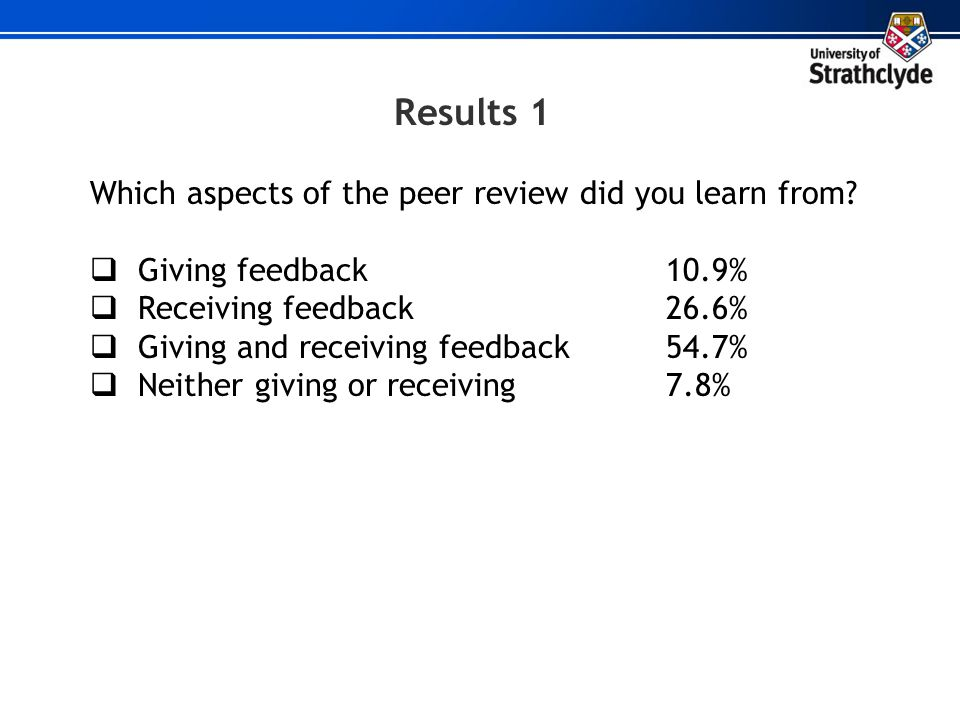 Results 1 Which aspects of the peer review did you learn from