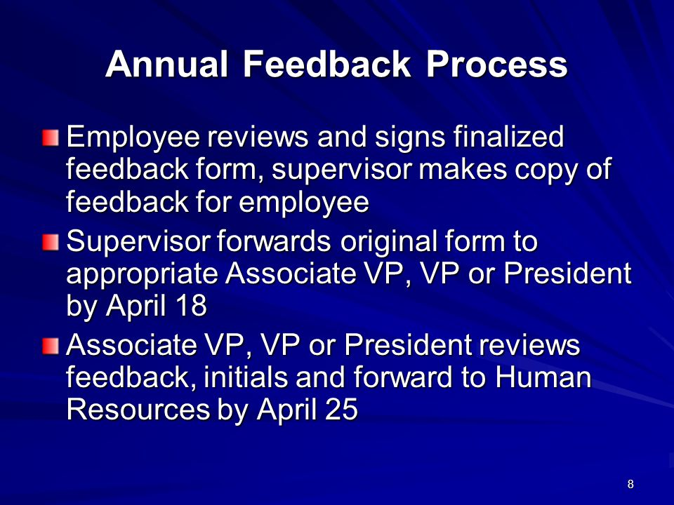 Annual Feedback Process