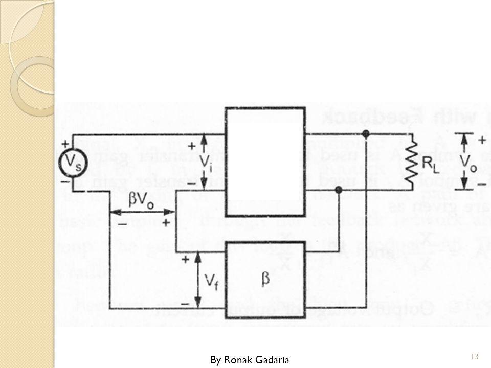 Voltage Amplifier with voltage series Feedback