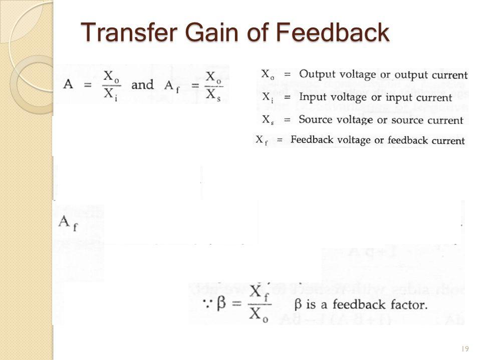 Transfer Gain of Feedback