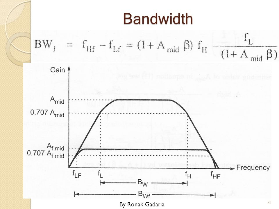 Bandwidth By Ronak Gadaria