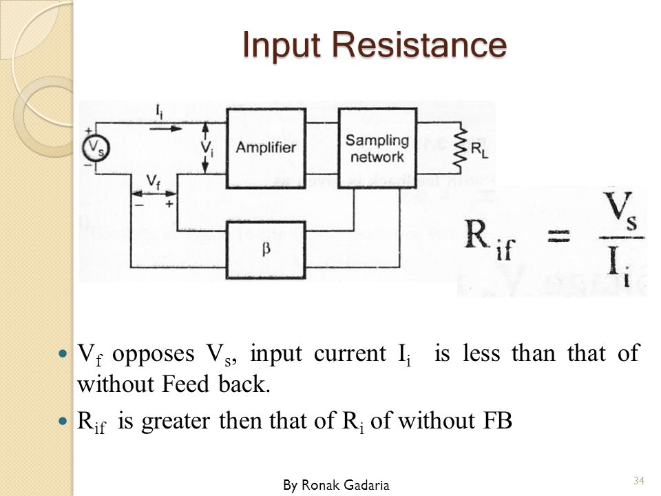 Input Resistance Vf opposes Vs, input current Ii is less than that of without Feed back. Rif is greater then that of Ri of without FB.