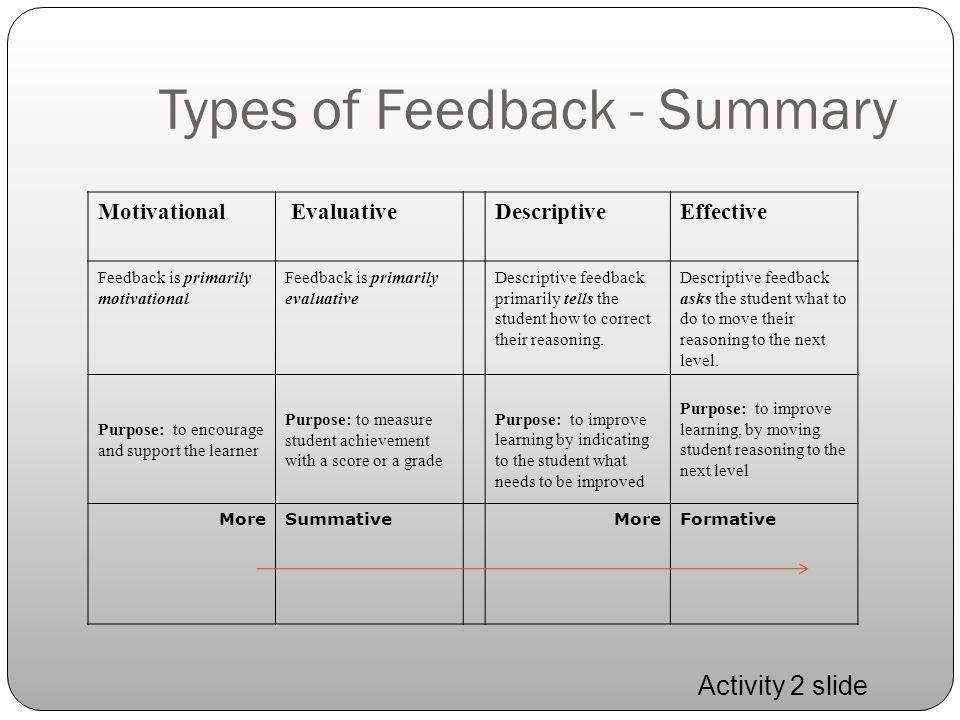 Types of Feedback - Summary