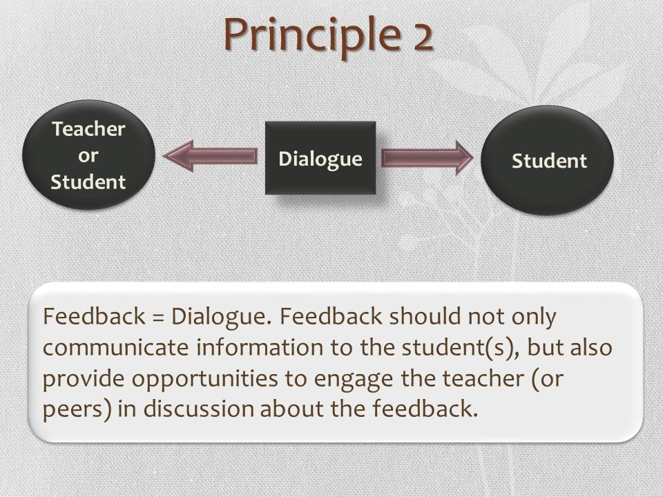 Principle 2 Teacher or Student. Student. Dialogue.