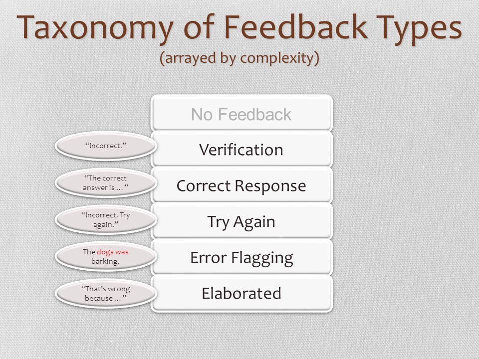Taxonomy of Feedback Types