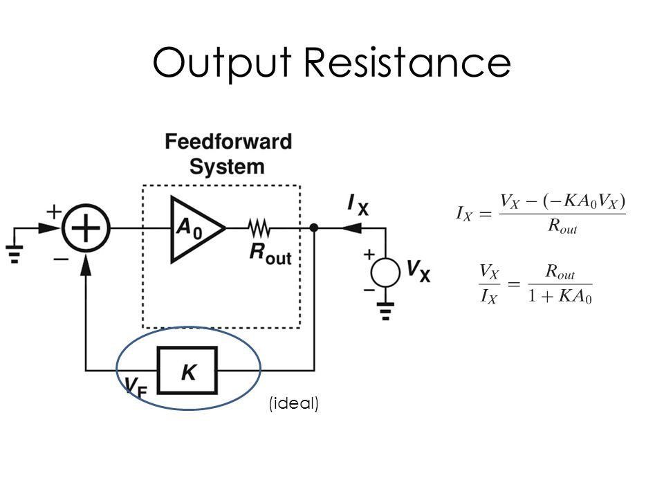 Output Resistance (ideal)