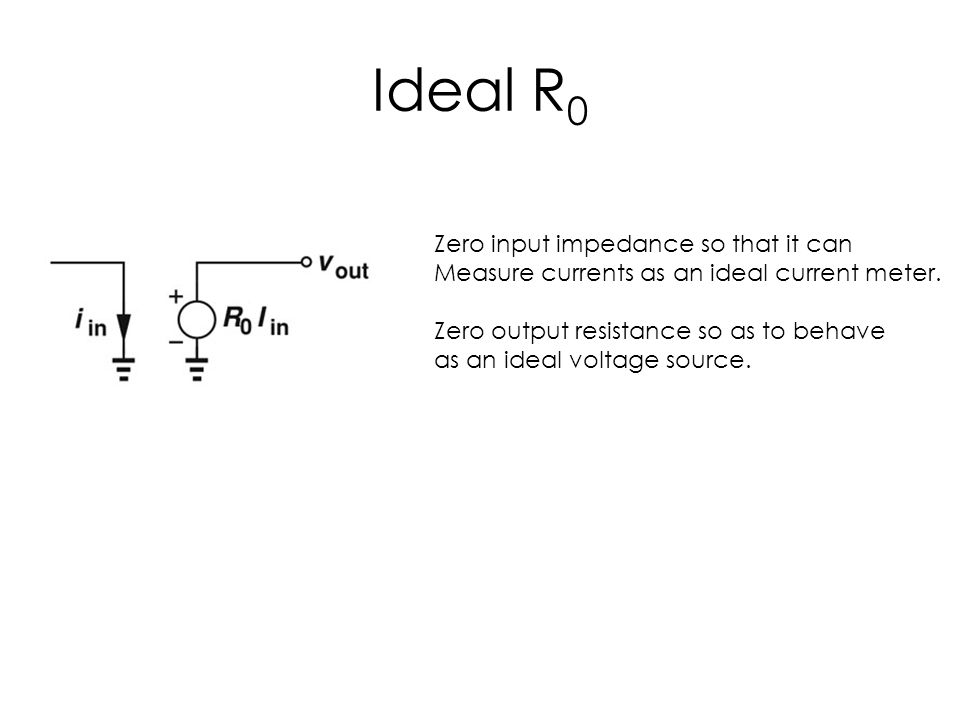 Ideal R0 Zero input impedance so that it can